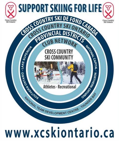 Cross-Country Canada - Support Skiing For Life Poster